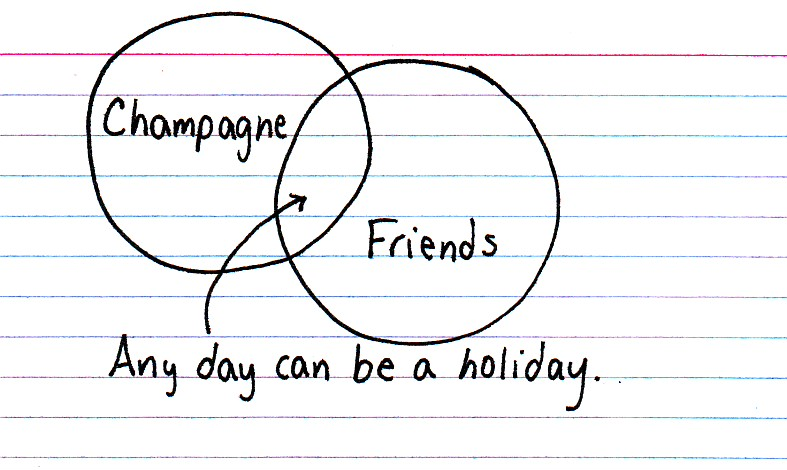 venn diagram of friends and champagne