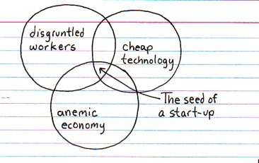 The Real Seed Of A Startup Is A Need