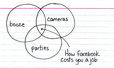 How Facebook Cost You Your Job