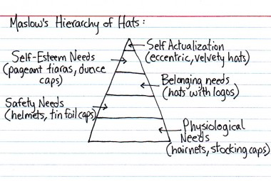 Maslow's Heirarchy of Hats
