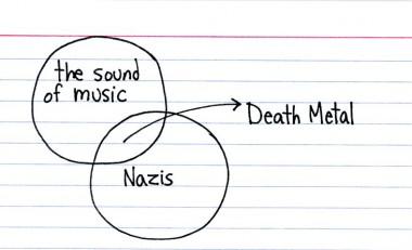 ANGRY SOUNDS