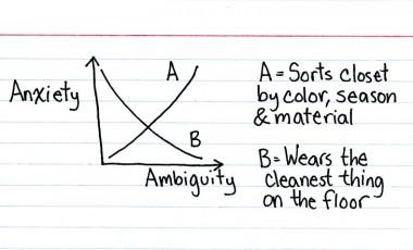 Type A vs. Type Whatever