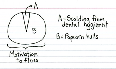 why movie theaters should sell floss