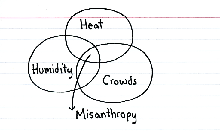 To be fair, I'm not sure misanthropy couldn't be in any other overlap…